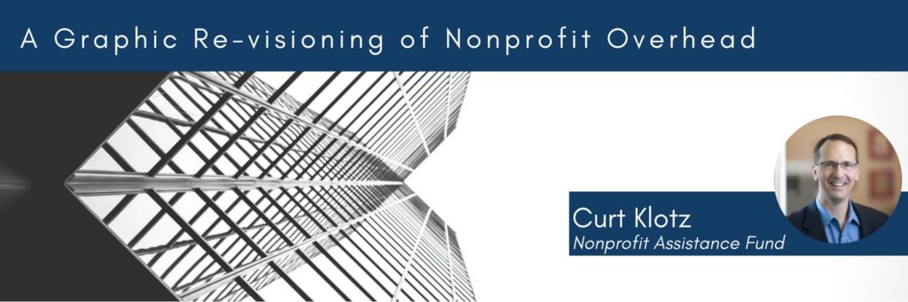 a graphic re-visioning of nonprofit overhead 1